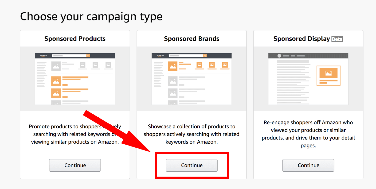 Amazon PPC: sponsored brand ads
