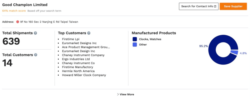 One Factory, Multiple Brands: search by Product results