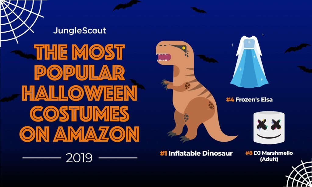 Most popular Halloween costumes: three of the top 10