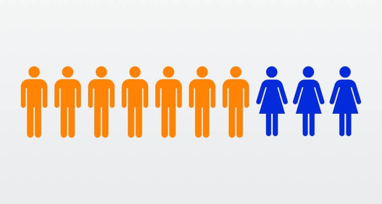 Female and male Amazon sellers: a graphic representation