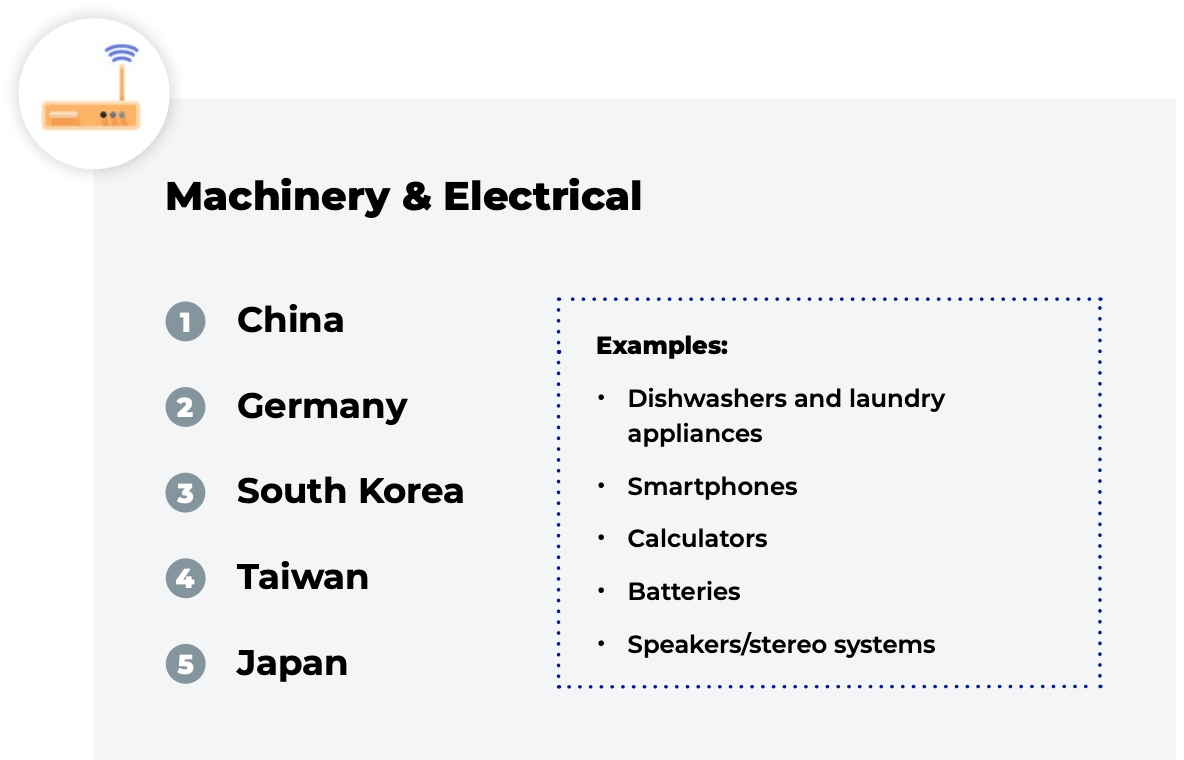 where to source Machinery and Electrical products