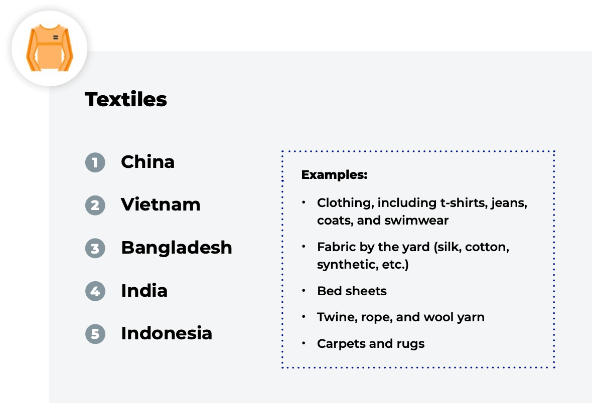 where to source textile products