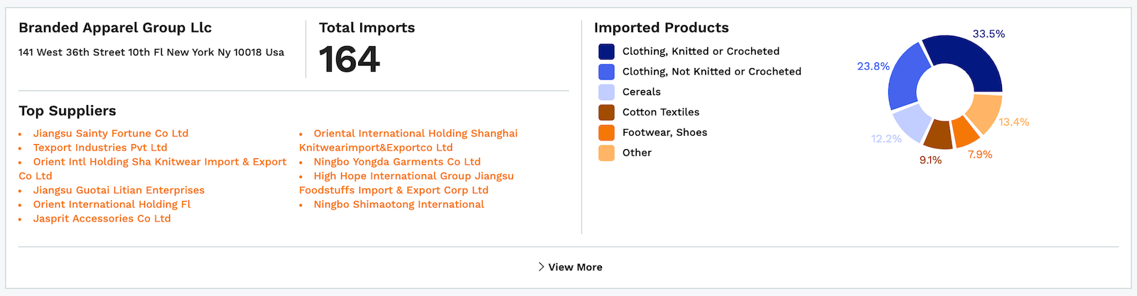 Hanes imports from China
